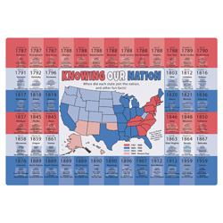 US State Facts Paper Placemats